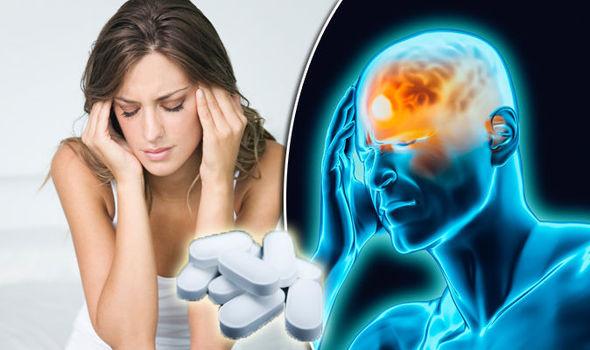 Headaches & Migraine Chiropractor